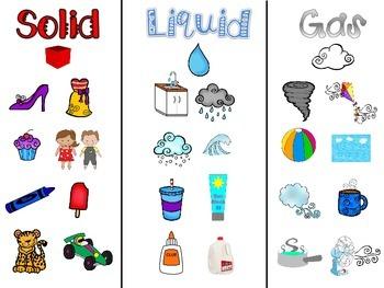 Matter ~ Solids, Liquids, & Gases Sorting Activity | TpT