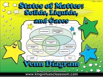 Matter: Solids, Liquids, Gases - States of Matter Venn Diagram Compare Contrast