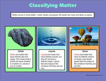 Matter - Solids, Liquids, and Gases - A Third Grade PowerPoint Introduction