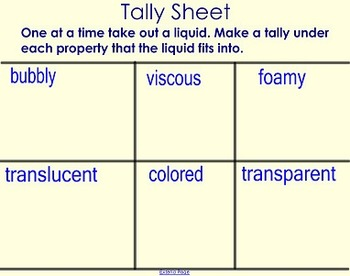 Matter (Solids, Liquids, and Gases) Science Unit for Primary Grades