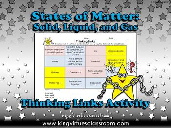 Matter: Solids, Liquids, and Gases States of Matter Thinking Links - King Virtue