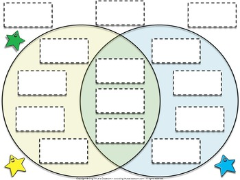 Matter: Solids and Gases - States of Matter Venn Diagram Compare and Contrast