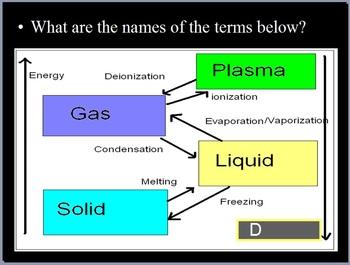 States of Matter, Phase Change Quiz Game