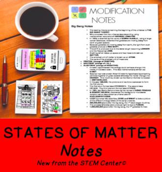 Matter States