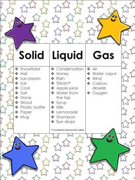 Matter: States of Matter - Solids, Liquids, and Gases Matching Game Sort