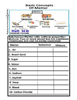 Matter - Substances versus Mixtures