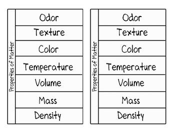 Matter Unit Foldables