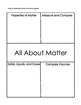 Matter Unit Interactive Notebook