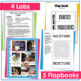 Matter Unit: Posters, Activities, Flap books, Worksheets, Labs, Tests, Pictures