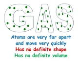 Matter Vocabulary Posters