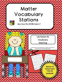 Matter Vocabulary Station