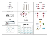 Matter Vocabulary with Diagrams
