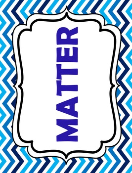 Matter Word Wall Science Vocabulary