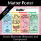 Matter and Atoms Poster and Word Wall Bundle