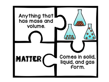 Matter and Atoms Vocabulary