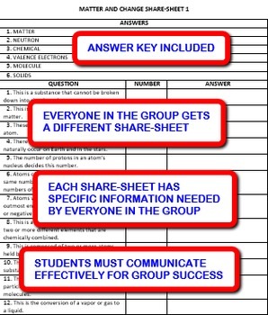 Matter and Change: Interdependent Share-Sheets Activity