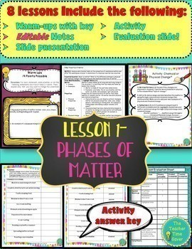 Matter and Chemistry- Digital Interactive Notebook Bundle for Google Drive