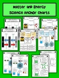 Matter and Energy Anchor Charts with Student Pages (TEKS)