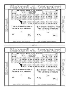 Matter and Energy (Chemistry) Mega Bundle #1