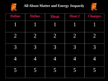 Matter and Energy Jeopardy