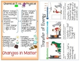 Matter and Energy Posters