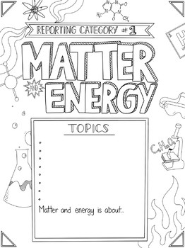 Matter and Energy Sketch Notes **BUNDLE**