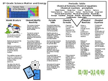 Matter and Energy Student Unit Guide