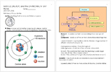 Matter and Energy Unit Notes, Physical Science Curriculum
