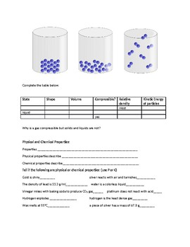 Matter and Its Classification Notes/Handout/Examples & Practice