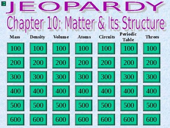 Matter and Its Structure Jeopardy with Interactive Scoreboard Atoms Density Mass