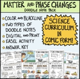 Matter and Phase Changes Comic