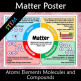 Matter - atoms, elements, molecules and compounds Anchor Poster