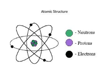 Matter,Atoms, Mass PowerPoint