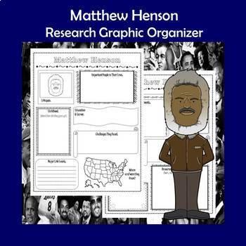 Matthew Henson Biography Research Graphic Organizer