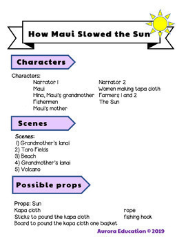 Maui Slows the Sun Readers Theater, based on a traditional Hawaiian legend