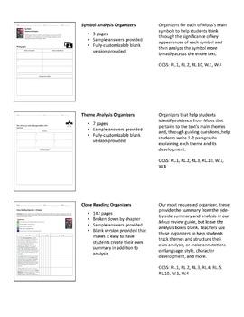 Maus – Comprehension and Analysis Bundle