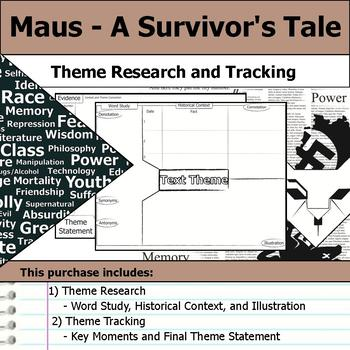 Maus - A Survivor's Tale - Theme Tracking Notes Etymology & Context Research