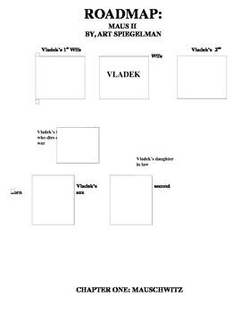 Maus II Roadmap