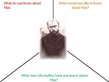 Maximilian Kolbe History and Quiz