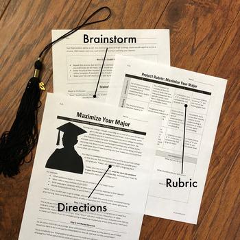 "Maximize Your Major: High School ELA ""Short Research Project"""