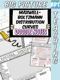 Maxwell-Boltzmann Distribution Curves Activity Worksheet D