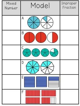 May 3rd Grade Math Review Stations