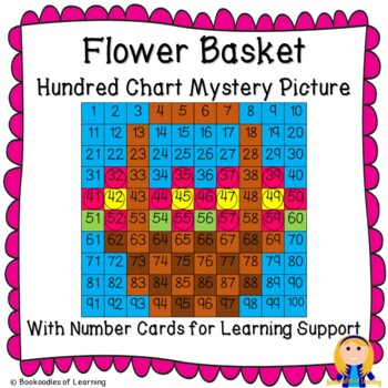 May Day Basket of Spring Flowers Hundred Chart Mystery Picture with Number Cards
