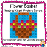 May Day Basket of Spring Flowers Hundred Chart Mystery Pic