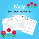 May Flowers 120 Chart Activities