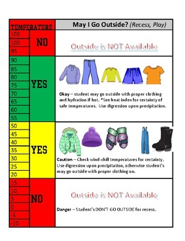 May I Go Outside? Visual for Children to Determine if they can play outside.