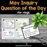 May Inquiry Question of the Day - Questions On Rings
