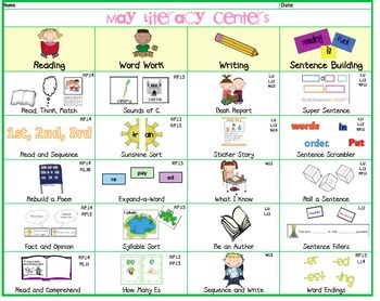 1st and 2nd May Literacy Centers