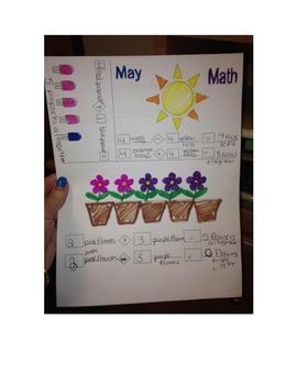 May Math