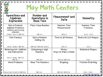 May Math Centers Menu {CCS} Grade 1